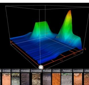 Геосканер - TERО VIDO 3D System для  исследований в грунте.