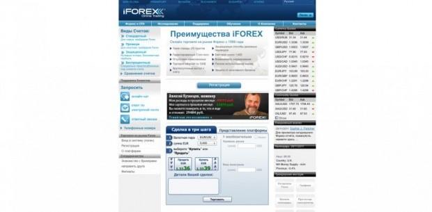 Iforex.com