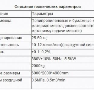 Автоматическая линия для производства и упаковки зерновых батончиков 260.67.01