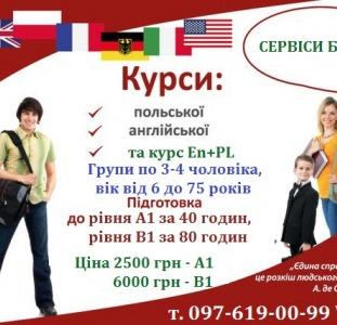Уроки языку Польский язык для начинающих
