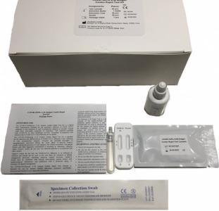 Експрес-тести на антиген ПЛР