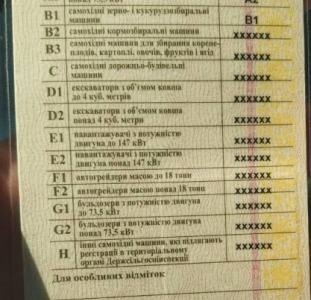 Права тракториста машиниста курсы официально Киев