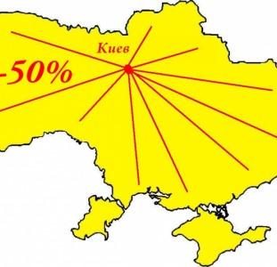 Акционные междугородние поездки Дорога по Украине в полцены